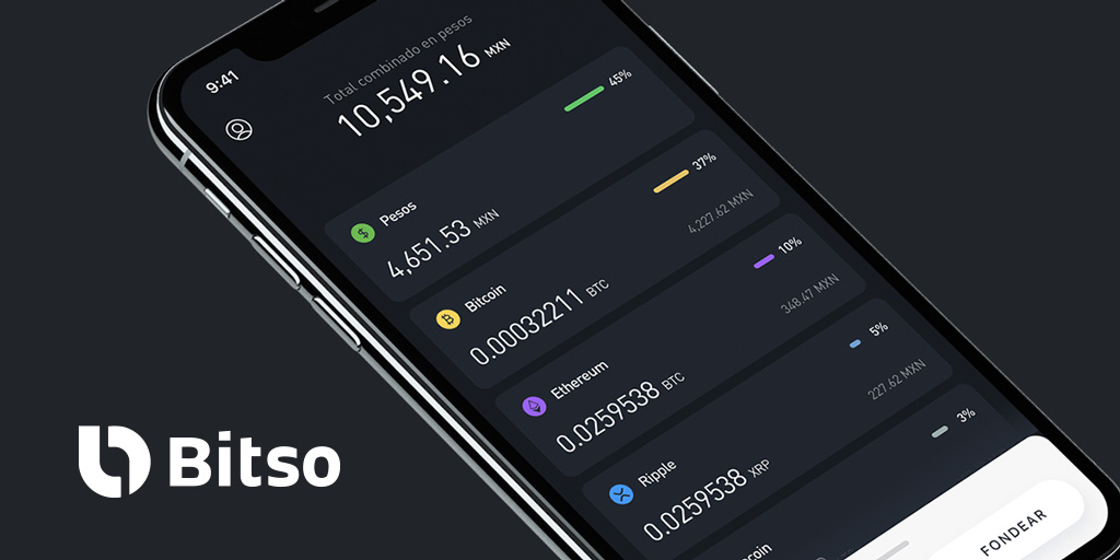 Buy and sell bitcoin and other cryptocurrencies in a few minutes | Bitso